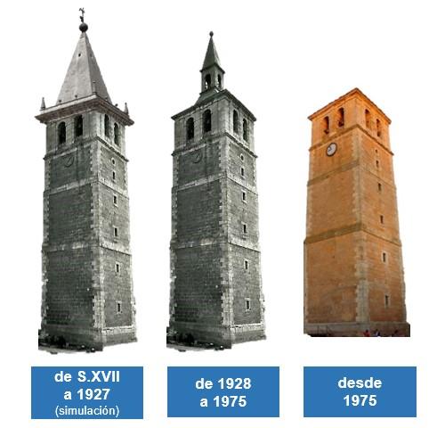 evolución torre